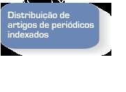 Distribuição de artigos de periódicos indexados entre 2007 e 2017 por país de afiliação na AL&C
