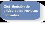 Distribución de artículos de revistas indexadas entre 2007 y 2017 por país de afiliación en ALyC