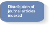 Distribution of journal articles indexed in LILACS database