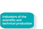 Indicators of the scientific and technical production