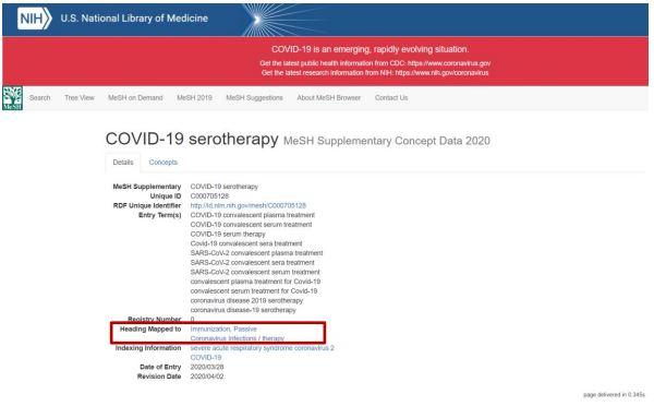 Ilustración 7 - COVID-19 serotherapy en el MeSH Supplementary Concept Record
