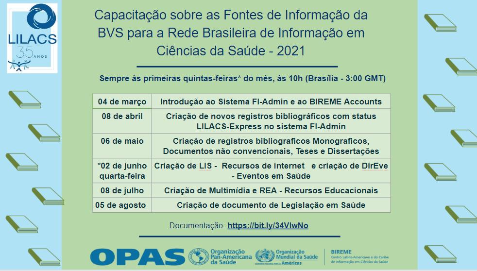 Metodologia LILACS: Capacitação sobre as Fontes de Informação da BVS